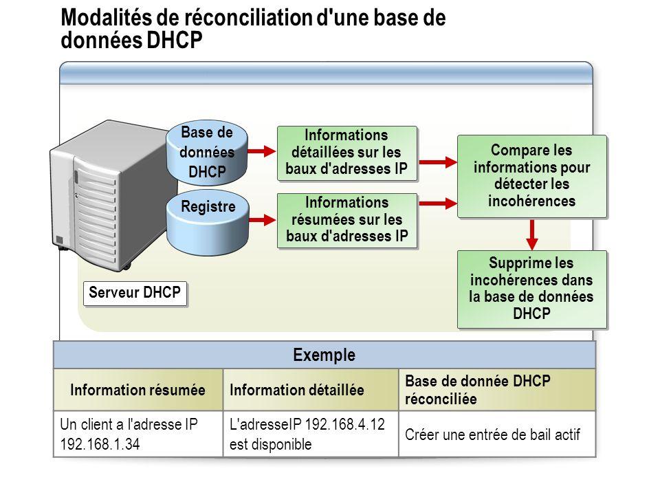 Modalités de réconciliation d une base de données DHCP