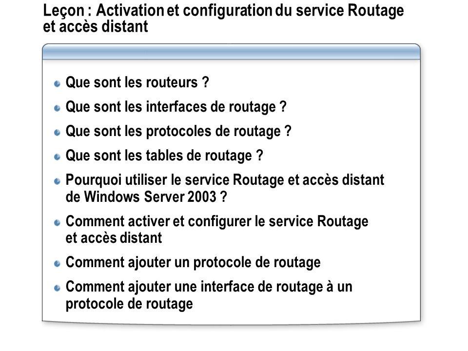 Leçon : Activation et configuration du service Routage et accès distant