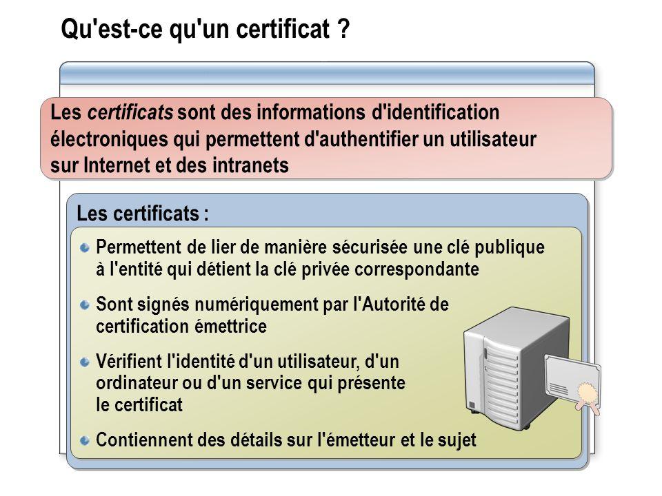 Qu est-ce qu un certificat