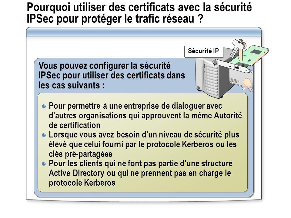 Pourquoi utiliser des certificats avec la sécurité IPSec pour protéger le trafic réseau