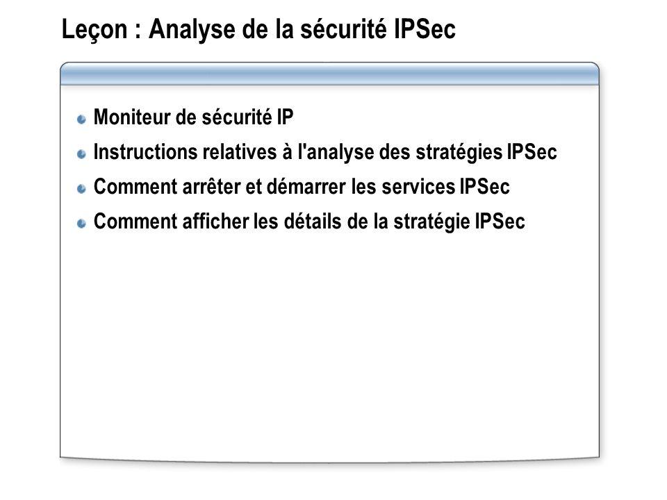 Leçon : Analyse de la sécurité IPSec