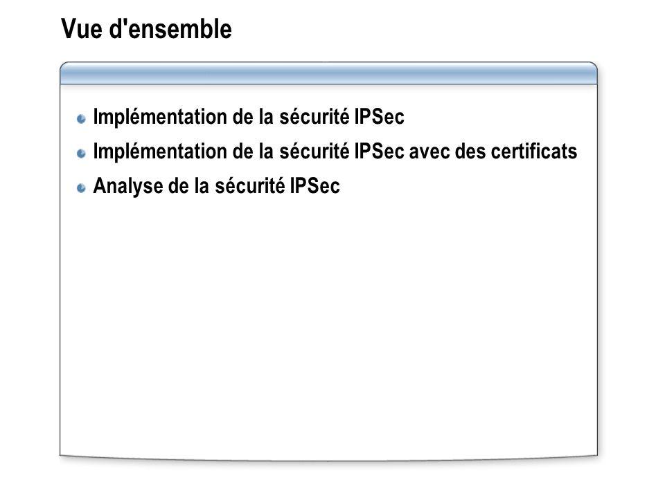 Vue d ensemble Implémentation de la sécurité IPSec