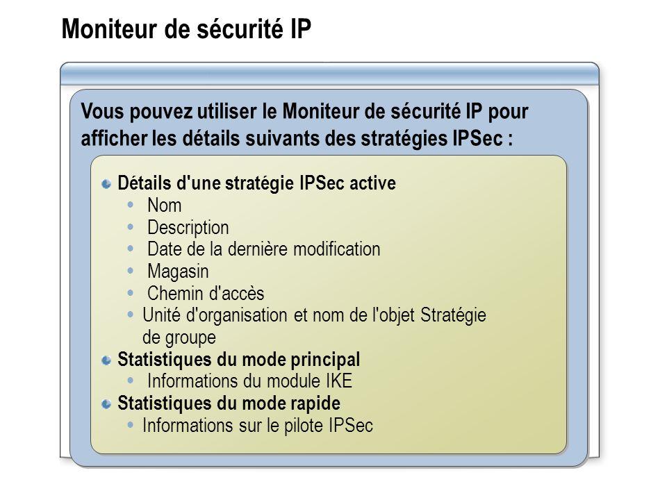 Moniteur de sécurité IP