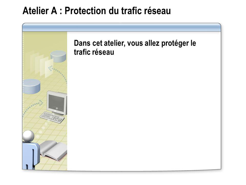Atelier A : Protection du trafic réseau