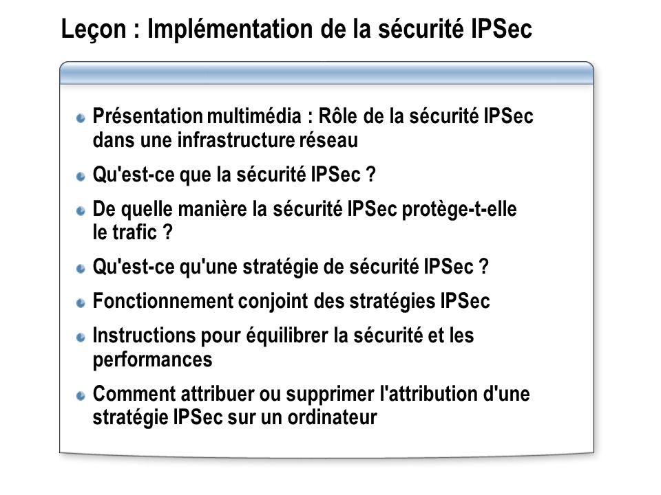 Leçon : Implémentation de la sécurité IPSec
