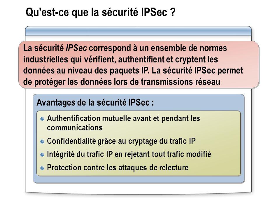 Qu est-ce que la sécurité IPSec