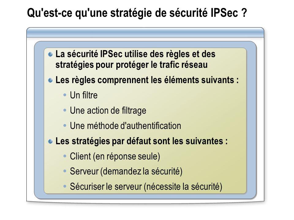 Qu est-ce qu une stratégie de sécurité IPSec