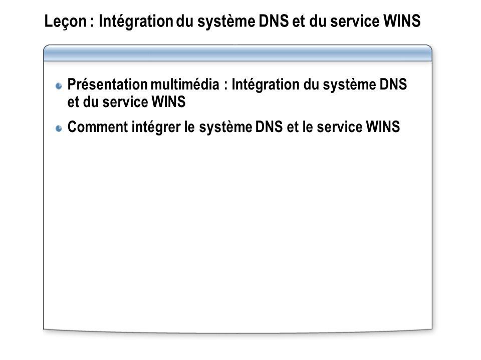 Leçon : Intégration du système DNS et du service WINS
