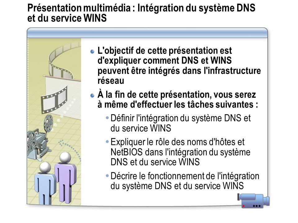 Présentation multimédia : Intégration du système DNS et du service WINS