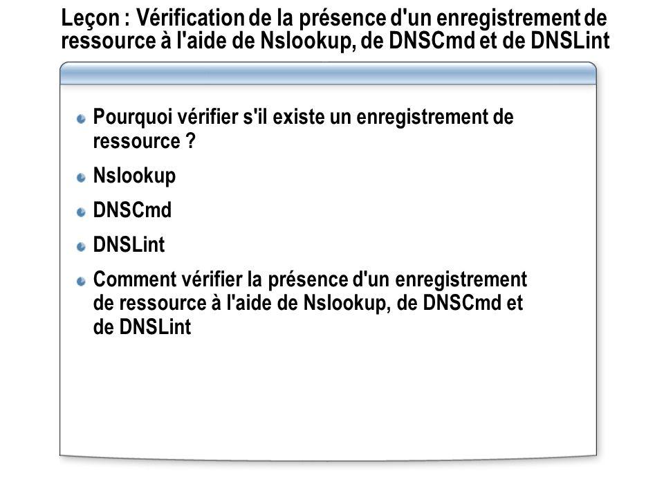Leçon : Vérification de la présence d un enregistrement de ressource à l aide de Nslookup, de DNSCmd et de DNSLint