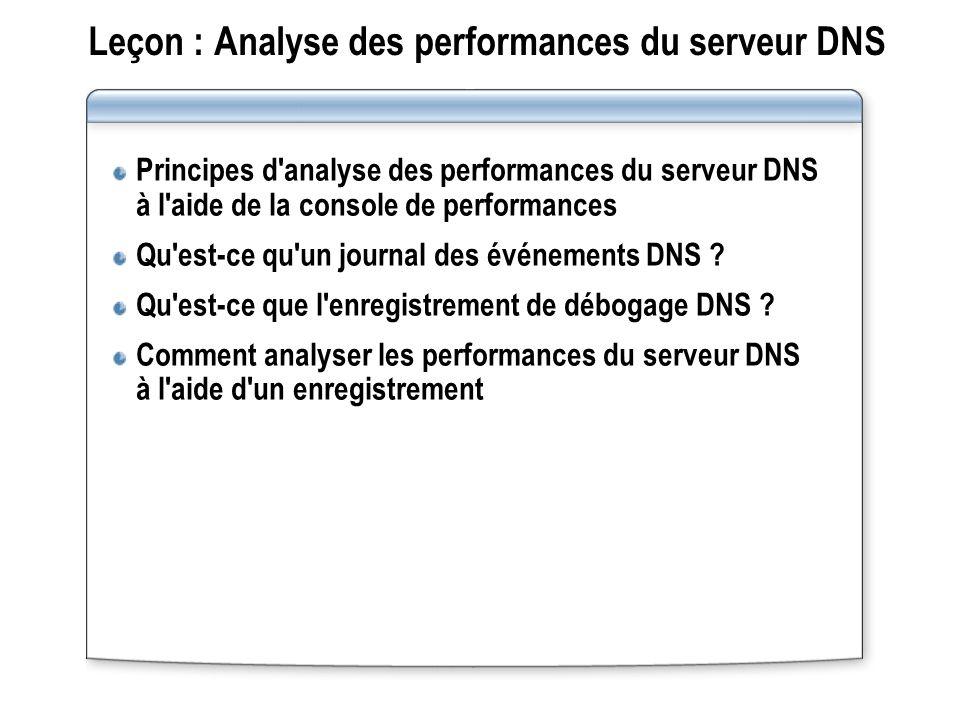 Leçon : Analyse des performances du serveur DNS