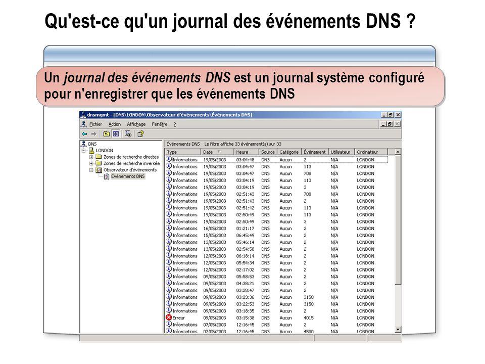 Qu est-ce qu un journal des événements DNS