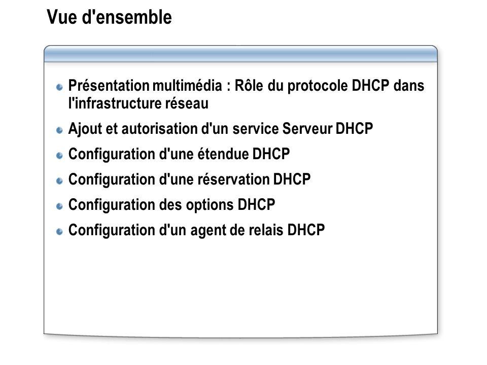 Vue d ensemble Présentation multimédia : Rôle du protocole DHCP dans l infrastructure réseau. Ajout et autorisation d un service Serveur DHCP.
