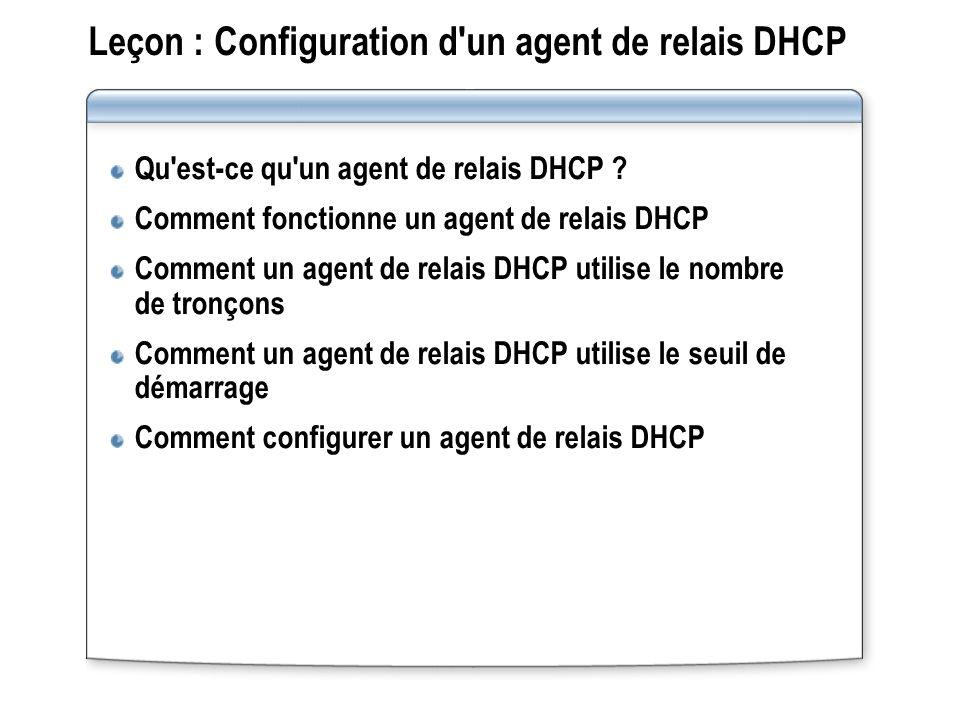 Leçon : Configuration d un agent de relais DHCP