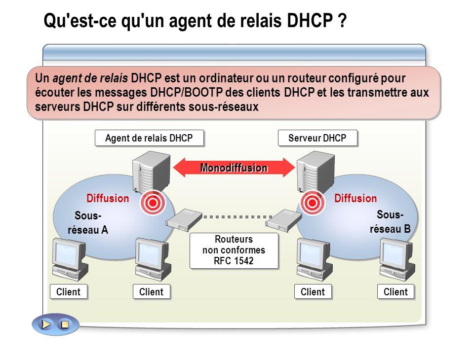 Qu est-ce qu un agent de relais DHCP