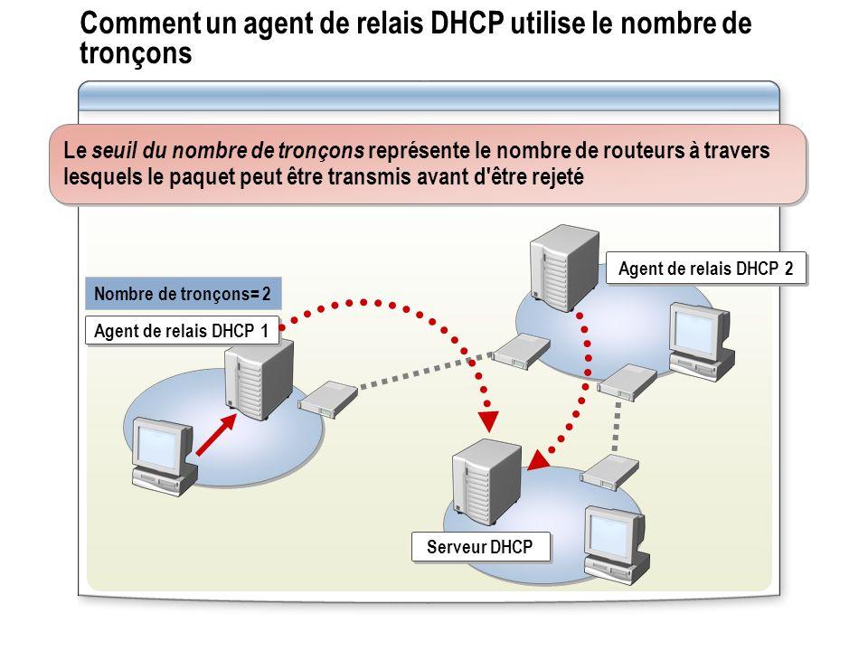 Comment un agent de relais DHCP utilise le nombre de tronçons