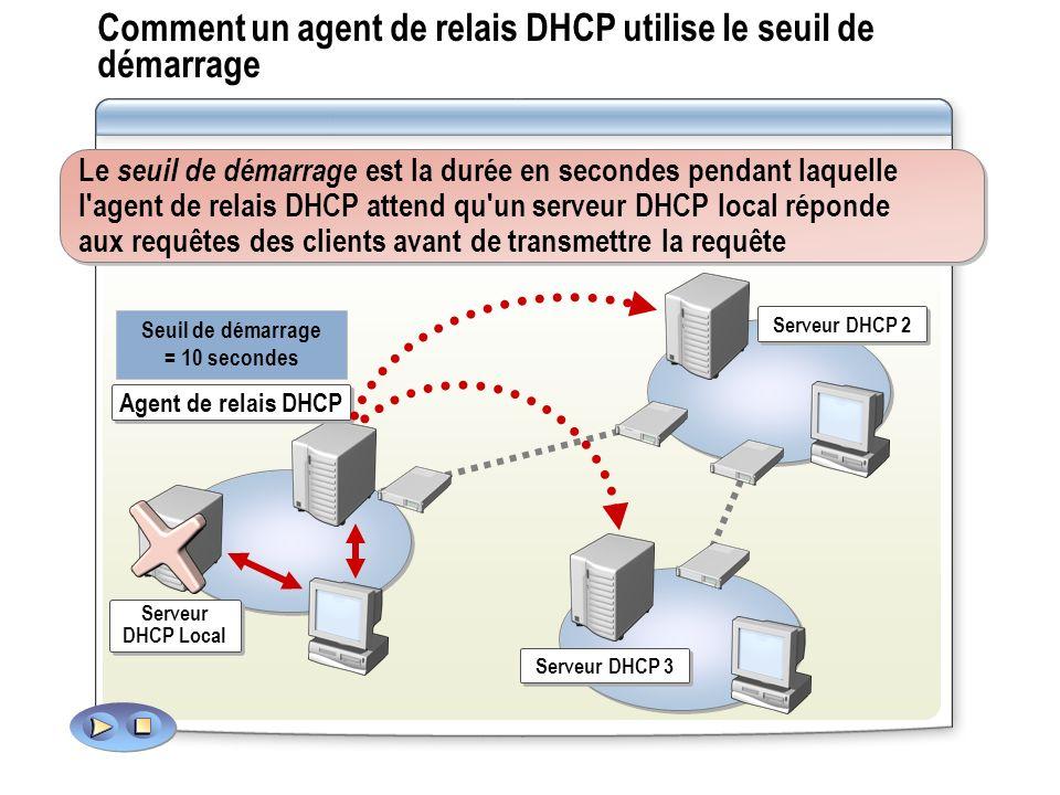 Comment un agent de relais DHCP utilise le seuil de démarrage