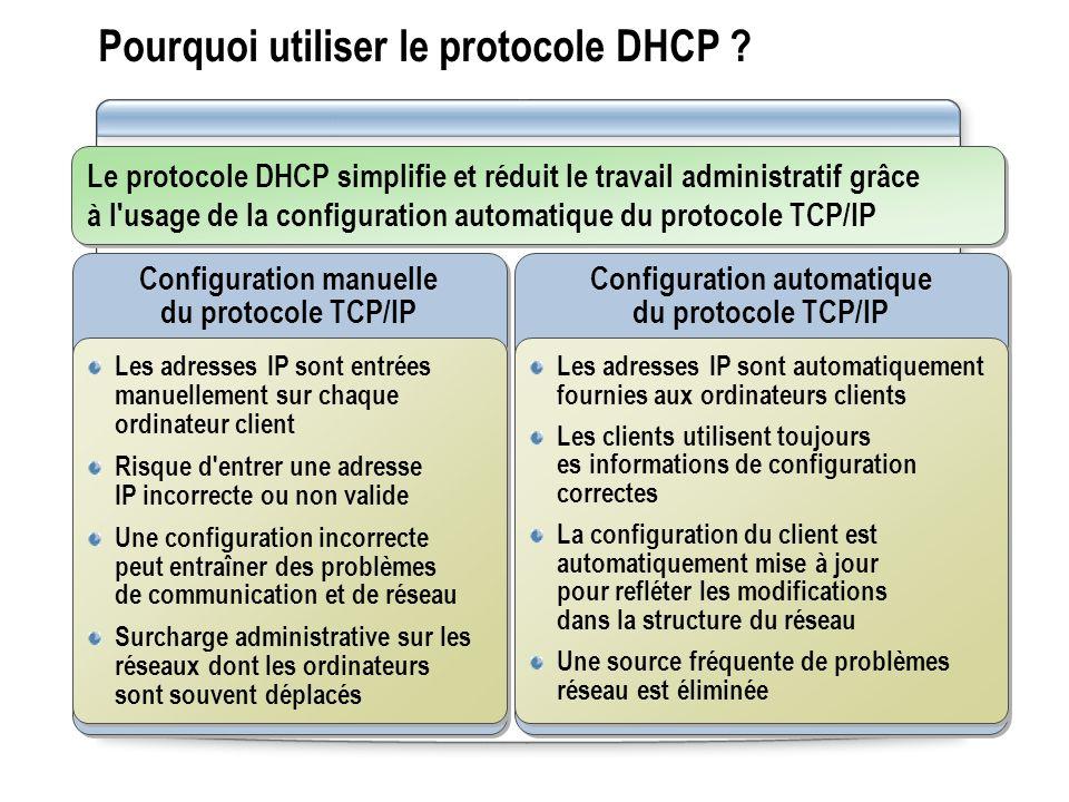 Pourquoi utiliser le protocole DHCP