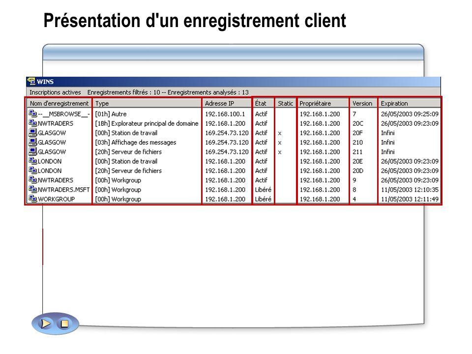 Présentation d un enregistrement client
