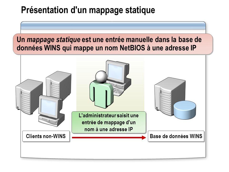 Présentation d un mappage statique