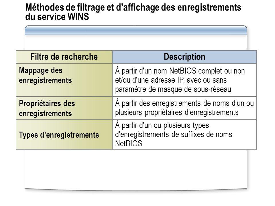 Méthodes de filtrage et d affichage des enregistrements du service WINS