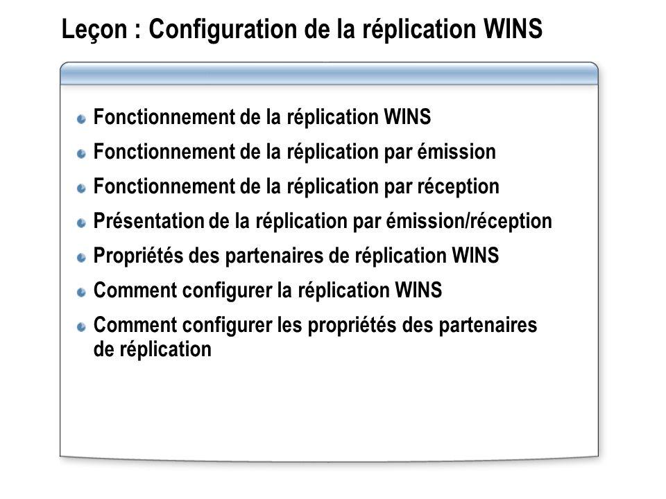 Leçon : Configuration de la réplication WINS