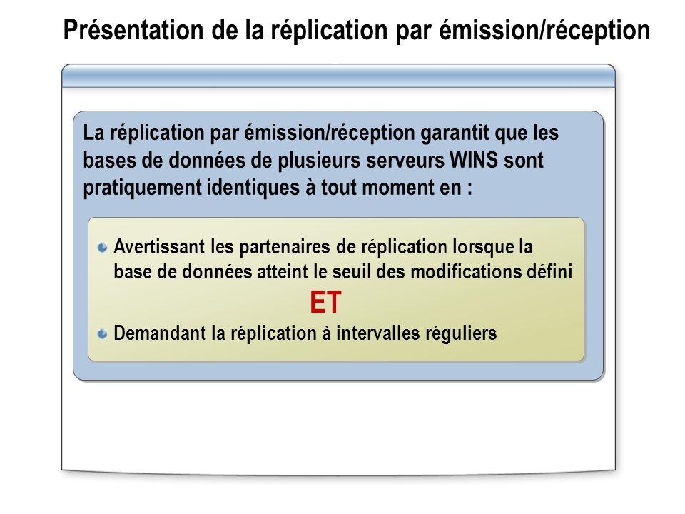 Présentation de la réplication par émission/réception