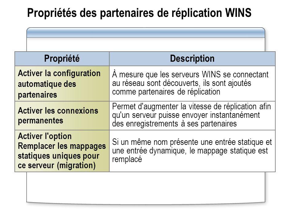 Propriétés des partenaires de réplication WINS