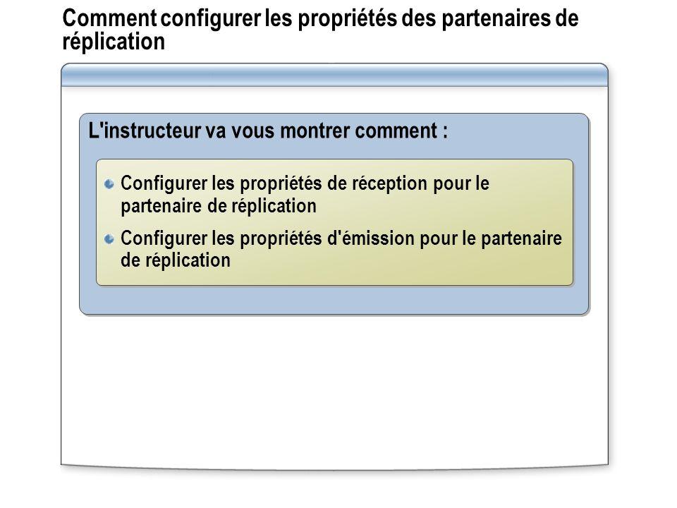 Comment configurer les propriétés des partenaires de réplication