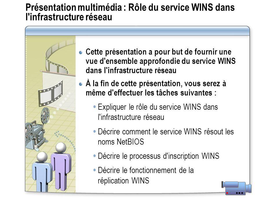 Présentation multimédia : Rôle du service WINS dans l infrastructure réseau