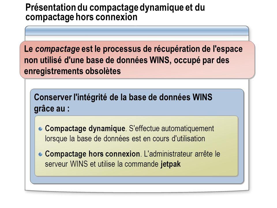 Présentation du compactage dynamique et du compactage hors connexion