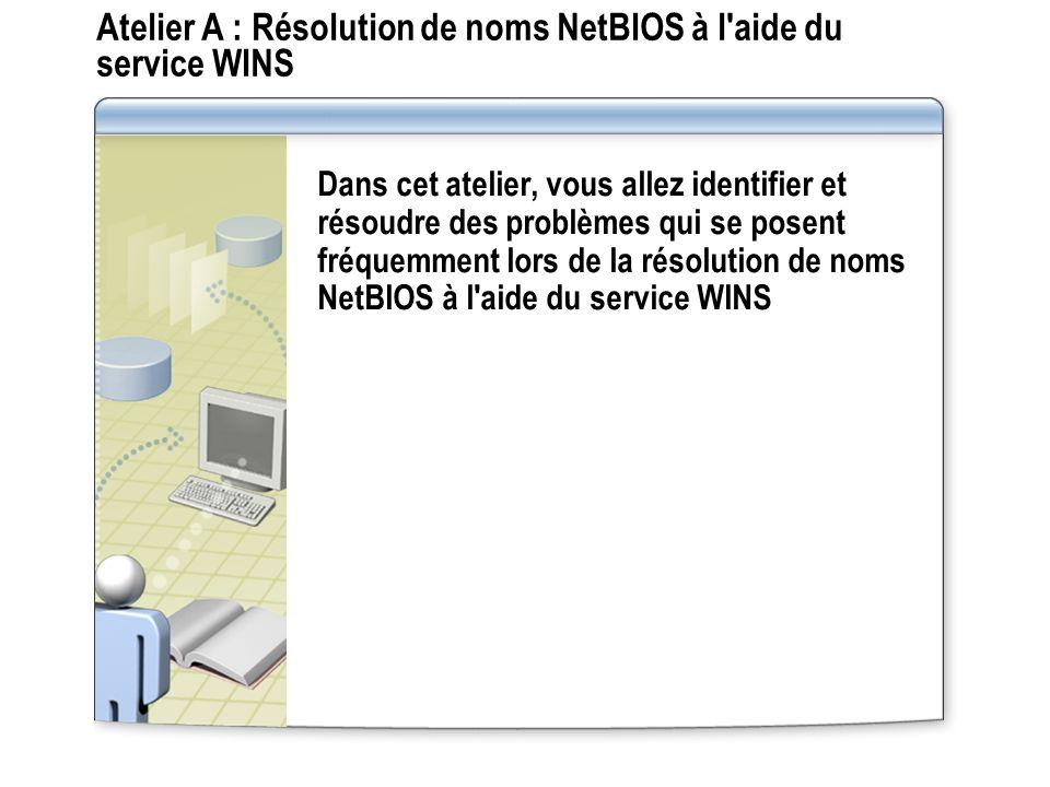 Atelier A : Résolution de noms NetBIOS à l aide du service WINS