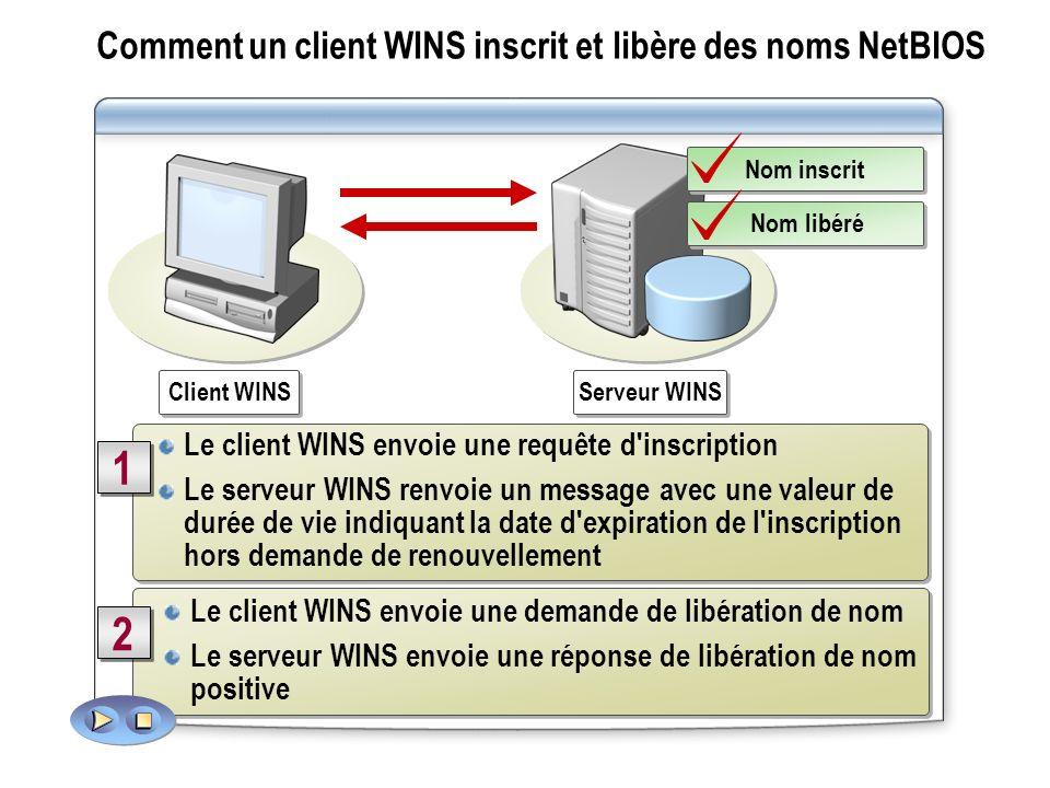 Comment un client WINS inscrit et libère des noms NetBIOS