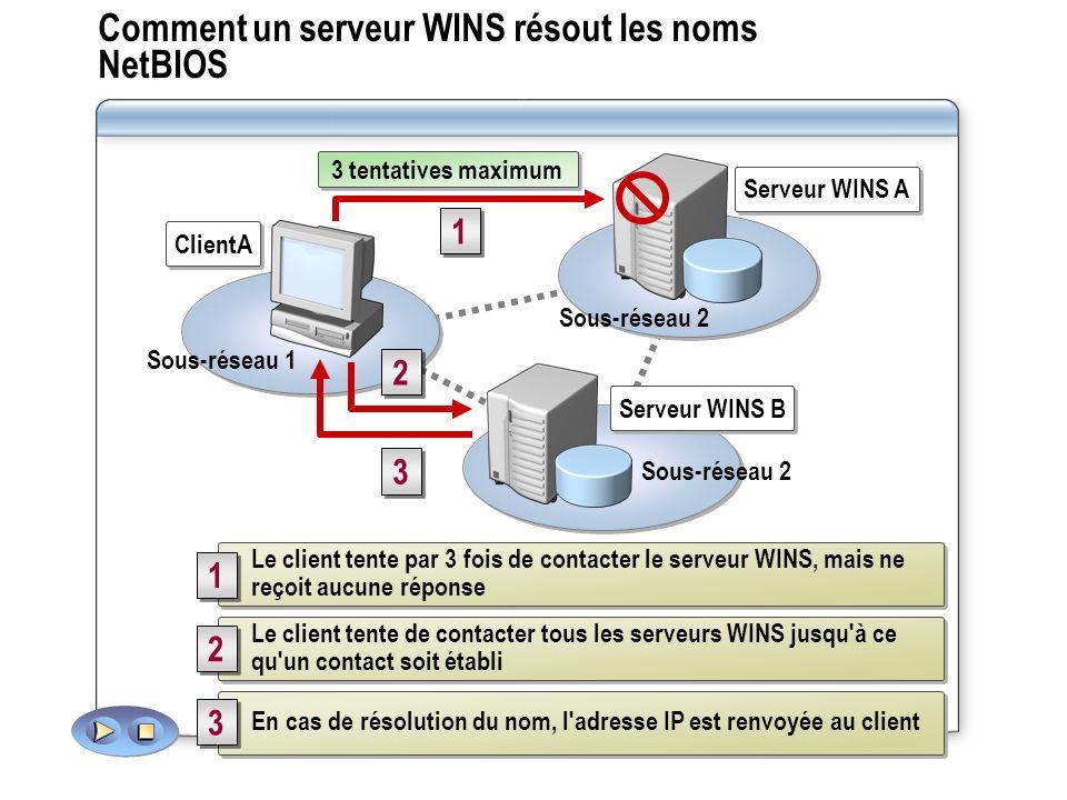 Comment un serveur WINS résout les noms NetBIOS