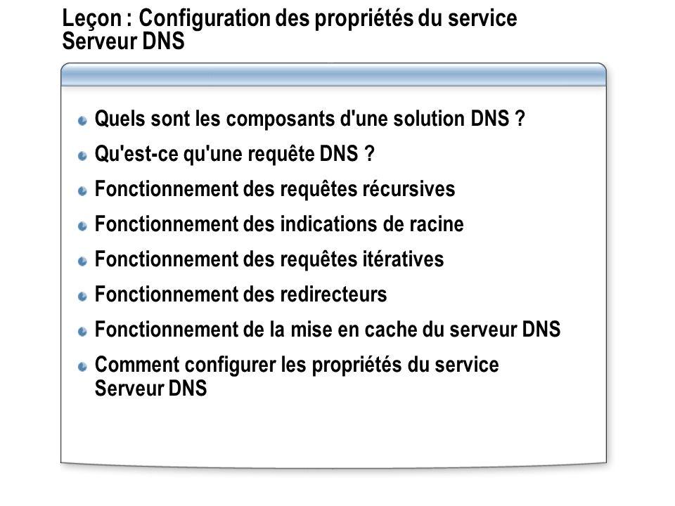 Leçon : Configuration des propriétés du service Serveur DNS