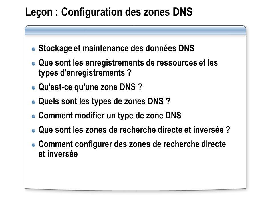 Leçon : Configuration des zones DNS