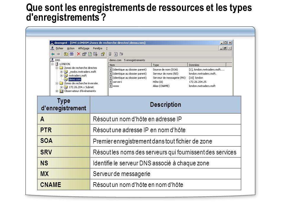 Que sont les enregistrements de ressources et les types d enregistrements