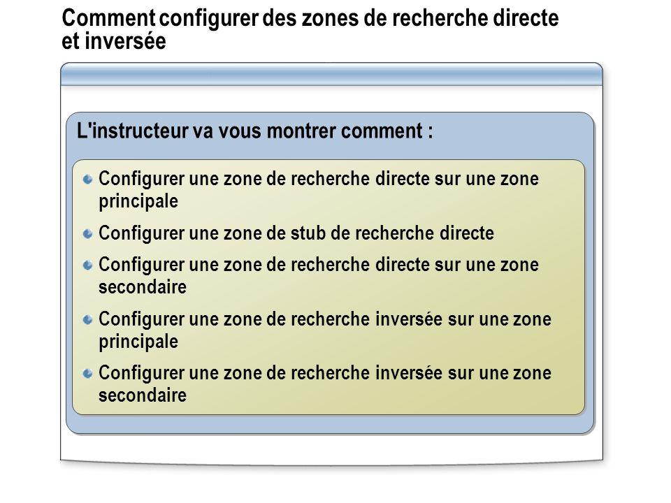 Comment configurer des zones de recherche directe et inversée