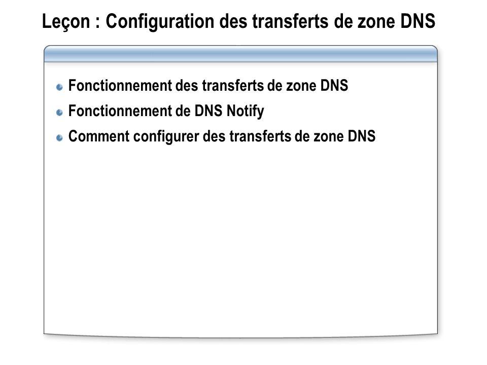 Leçon : Configuration des transferts de zone DNS