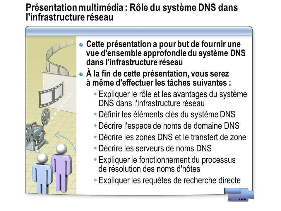 Présentation multimédia : Rôle du système DNS dans l infrastructure réseau