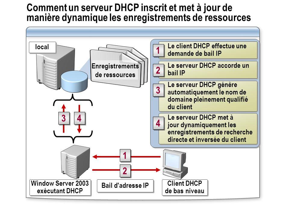 Comment un serveur DHCP inscrit et met à jour de manière dynamique les enregistrements de ressources