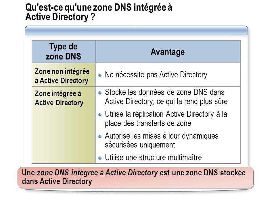 Qu est-ce qu une zone DNS intégrée à Active Directory