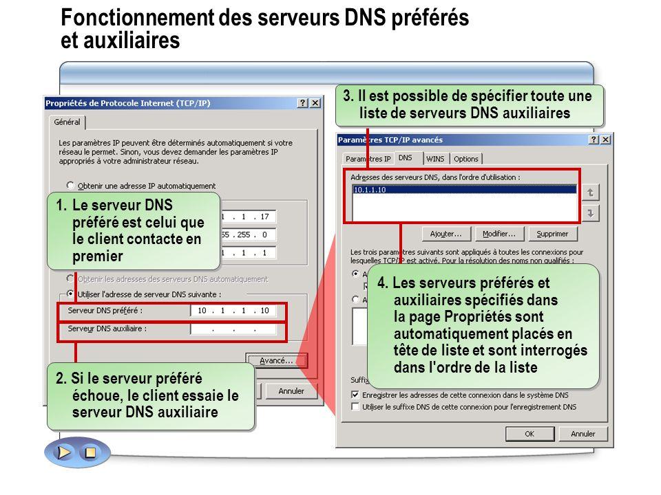 Fonctionnement des serveurs DNS préférés et auxiliaires