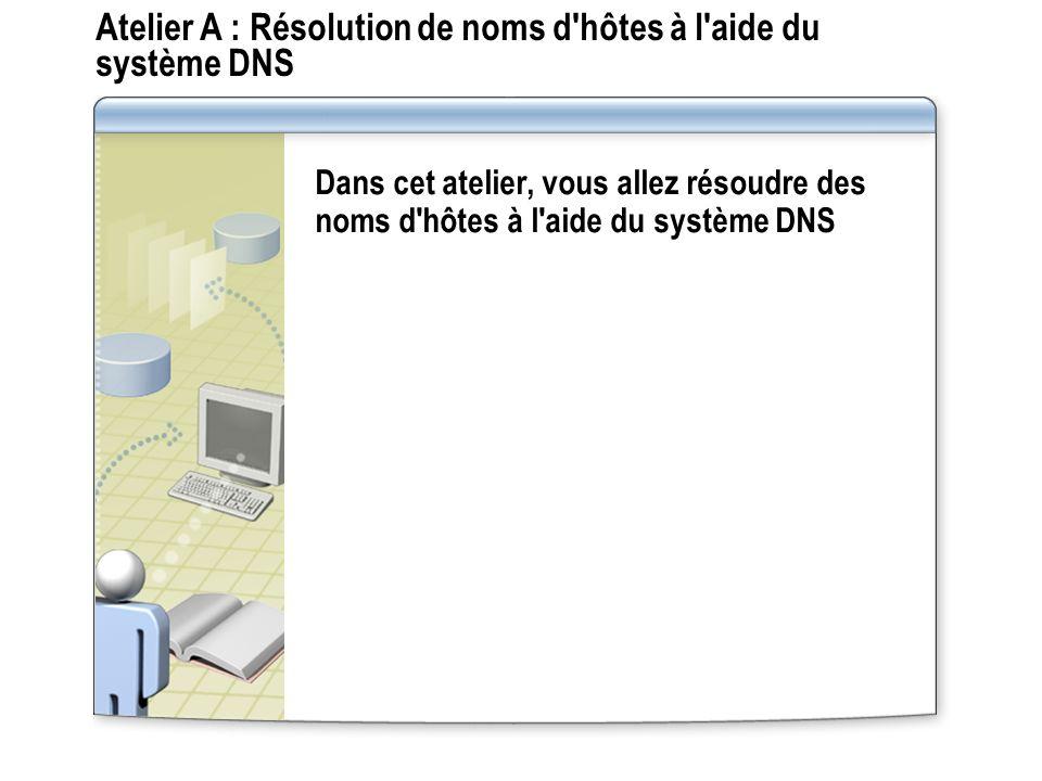 Atelier A : Résolution de noms d hôtes à l aide du système DNS