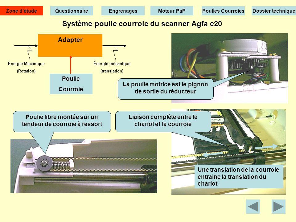 Système poulie courroie du scanner Agfa e20