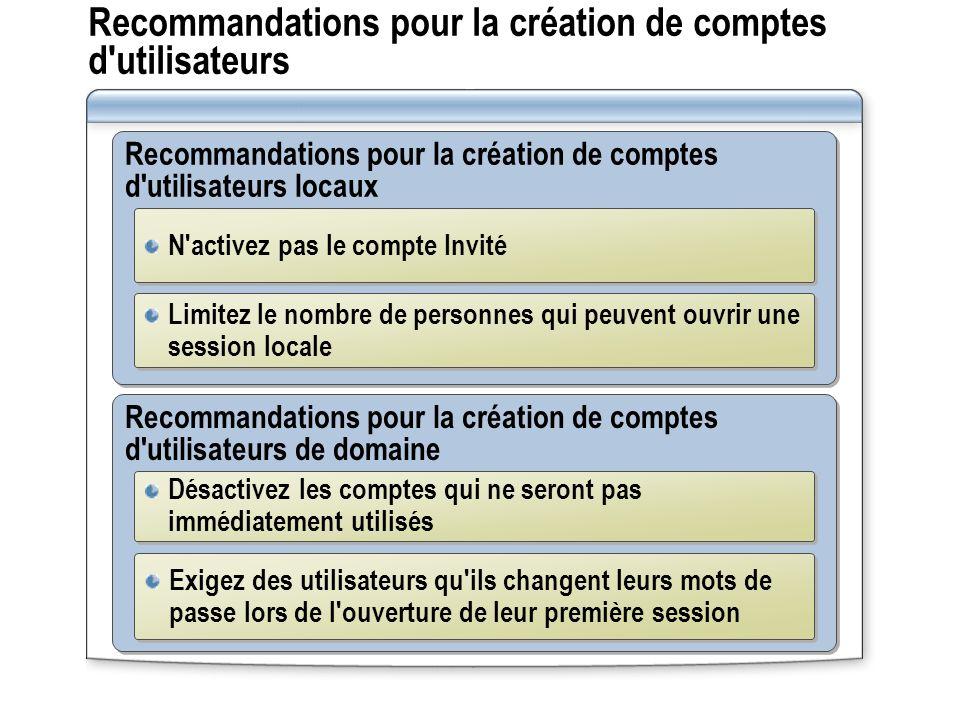 Recommandations pour la création de comptes d utilisateurs