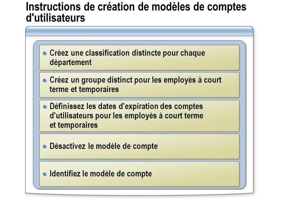 Instructions de création de modèles de comptes d utilisateurs