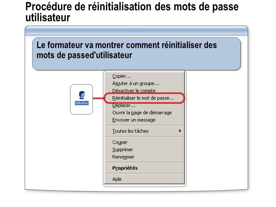 Procédure de réinitialisation des mots de passe utilisateur