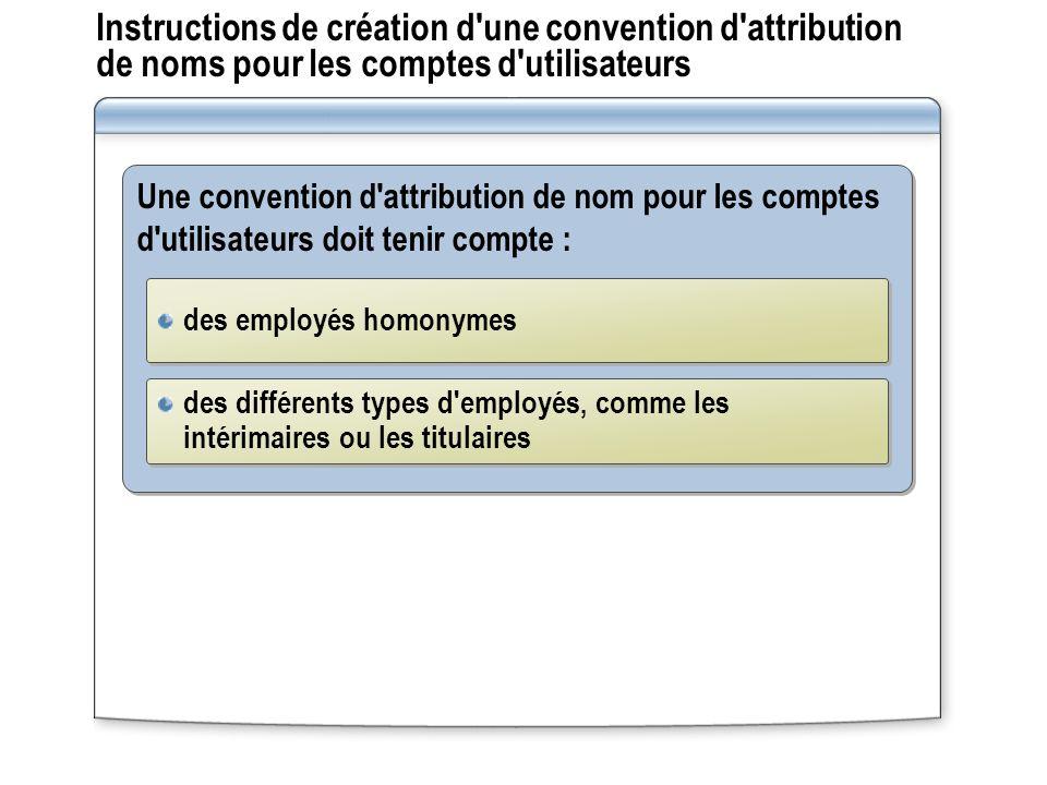 Instructions de création d une convention d attribution de noms pour les comptes d utilisateurs