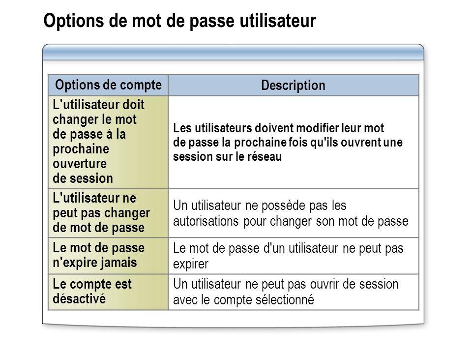 Options de mot de passe utilisateur